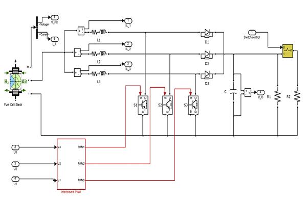 کنترل مد لغزشی تطبیقی مبدل بوست برای کاربردهای پیل سوختی