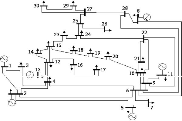جایابی بهینه خازن در شبکه توزیع با نرم افزار گمز